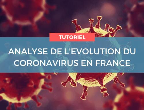 ANALYSE DE L'EVOLUTION DE L'EPIDEMIE DE CORONAVIRUS 2019